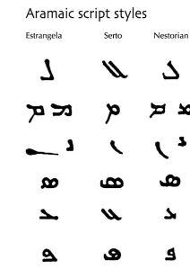 Aramaic Language
