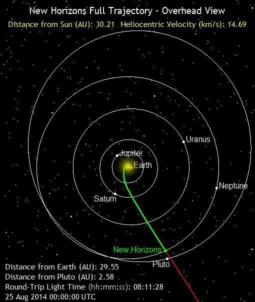 Pluto Aug 25 2014